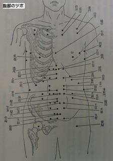 腹部のツボ.jpg