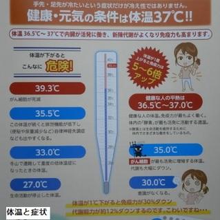 体温と症状1.jpg