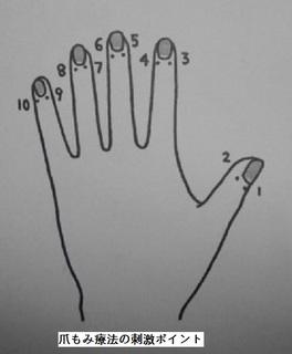 爪もみ.jpg