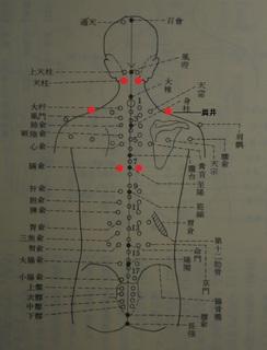 肩コリのツボ.jpg
